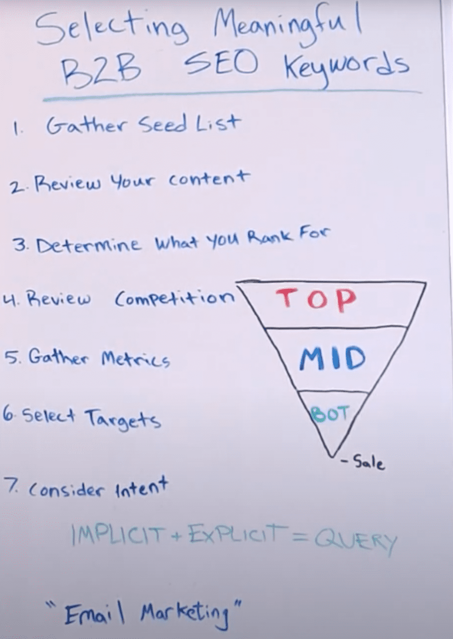 Anatomy of a Perfect Pitch Email